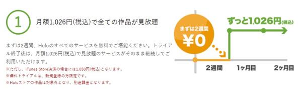 hulu料金1,026円