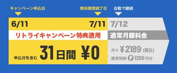 U-NEXTリトライキャンペーン料金発生日